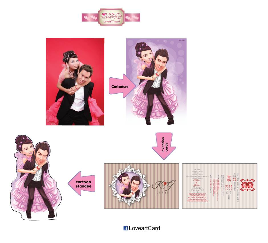 Caricature Drawing Wedding Card + Standee. Cards